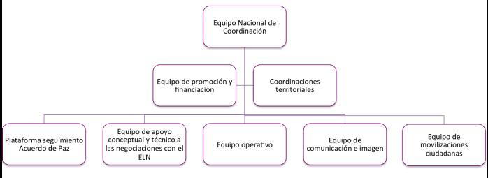estructura-p-21.png